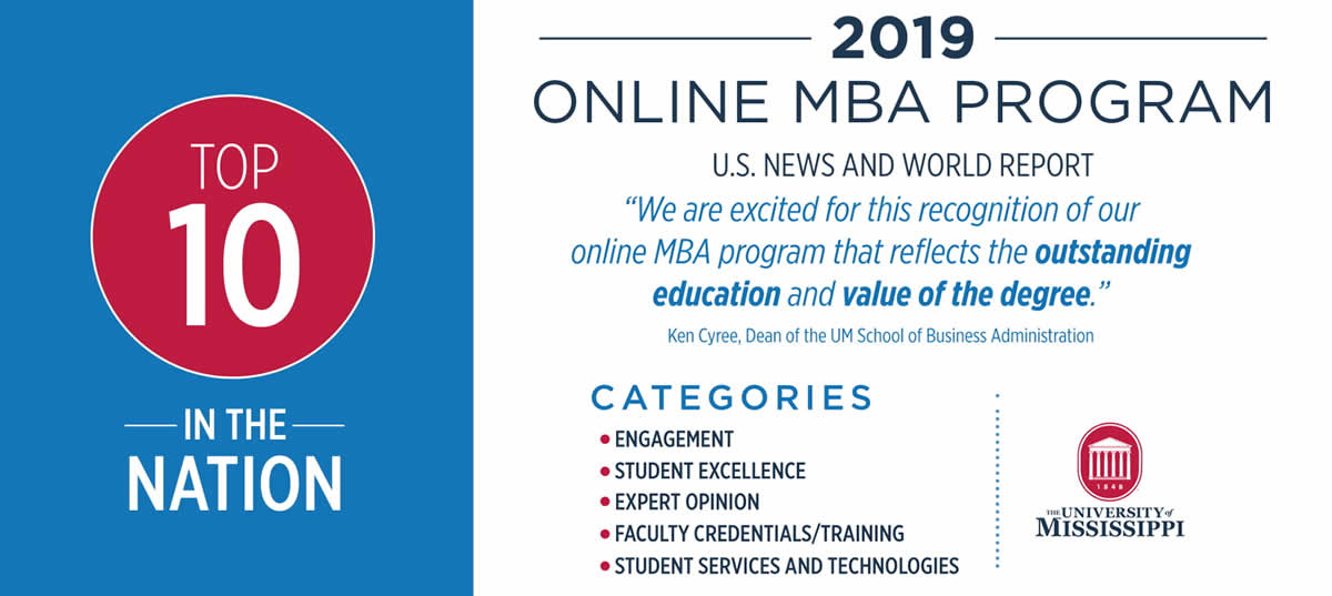 US News & World Report - 2019 Best Online MBA Programs